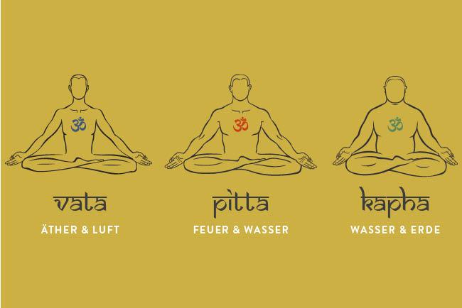 Vata-–-Pitta-–-Kapha-Konstitutionstypen-in-Balance-bringen-2.jpg