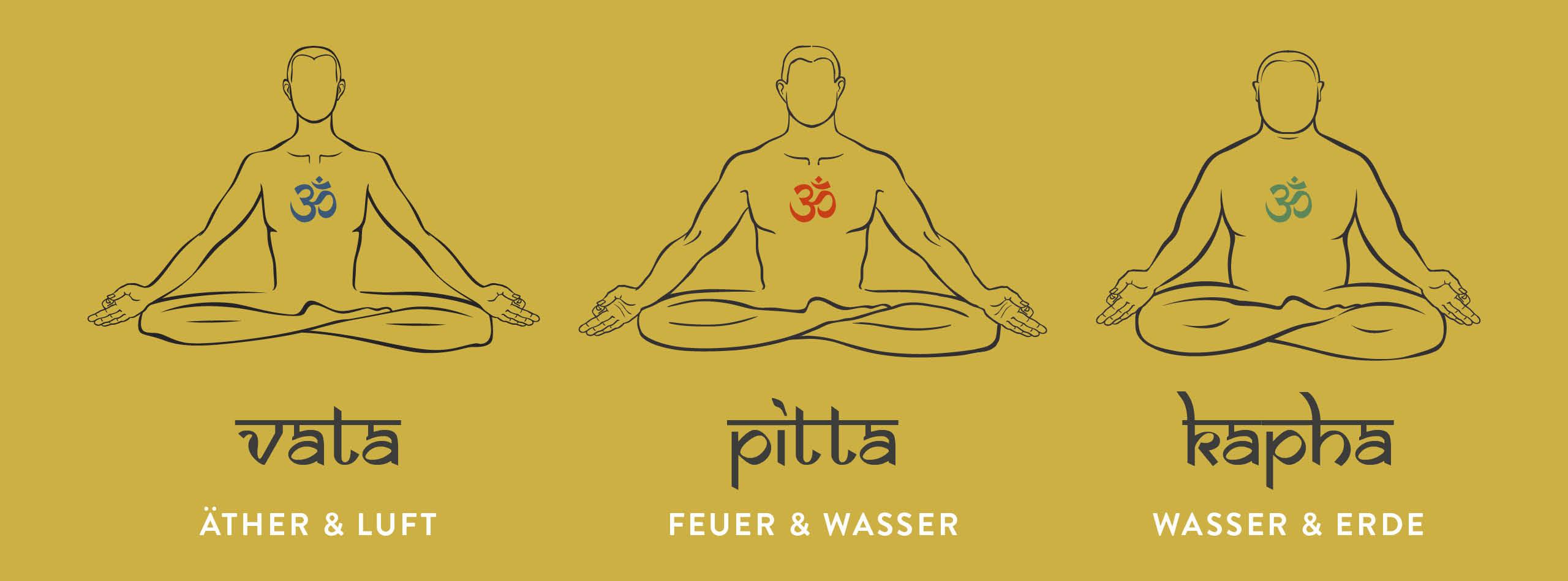 Vata – Pitta – Kapha Konstitutionstypen in Balance bringen